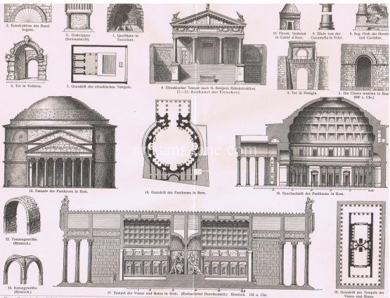 Etruscan and Roman Architecture